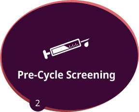 Pre-Cycle Screening